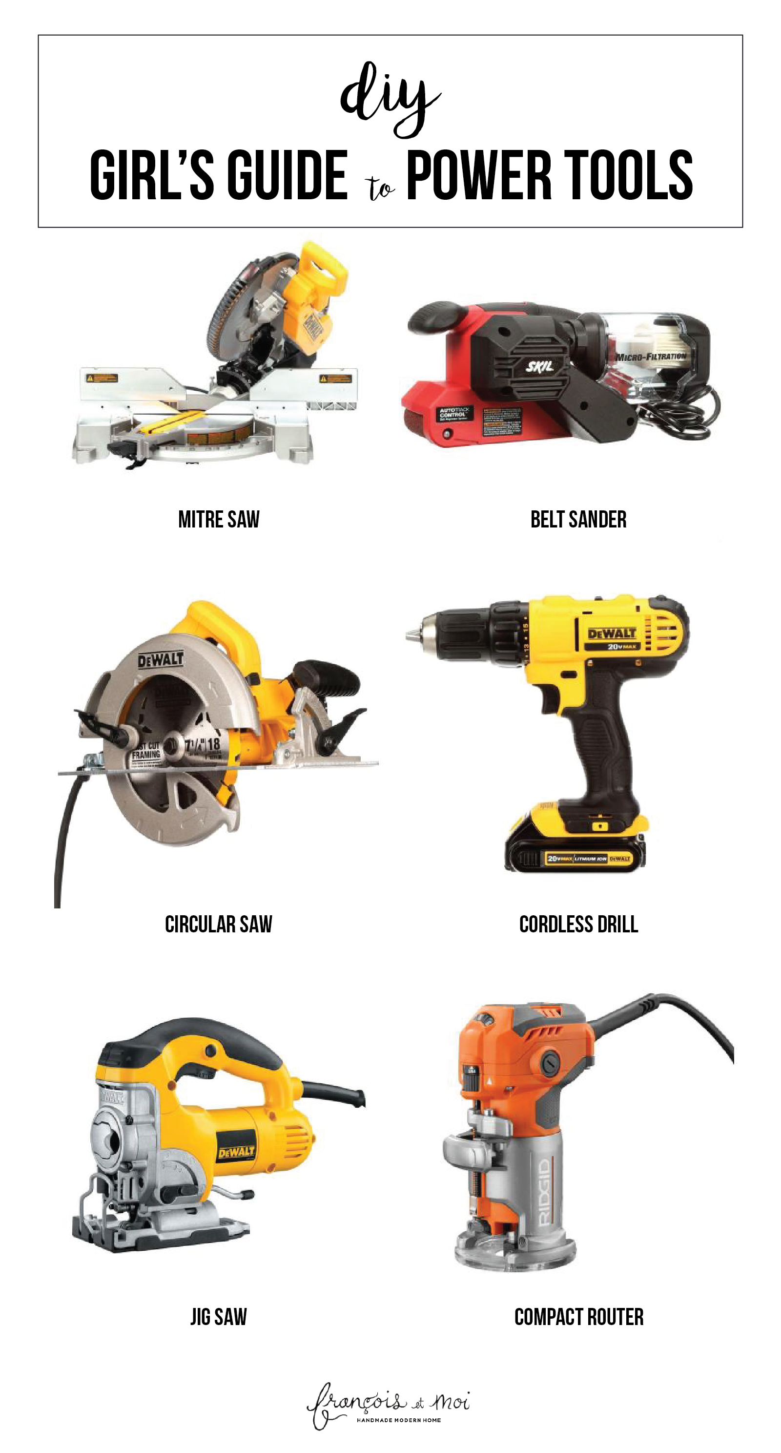 The Diy S Guide To Tools